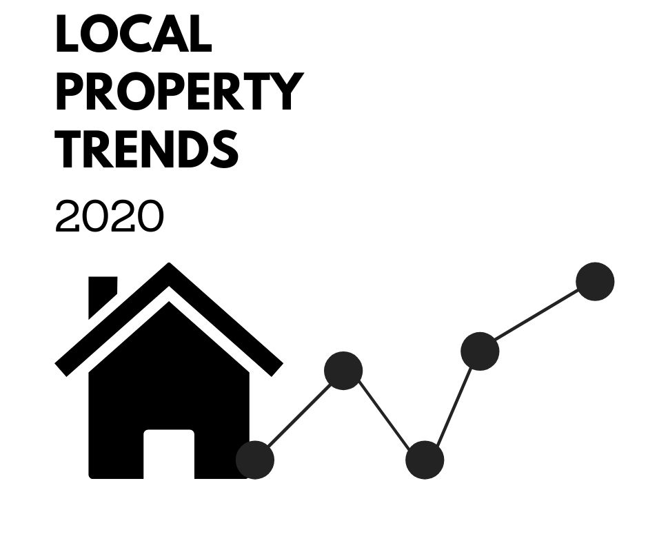 The Biggest Property Trends of 2020
