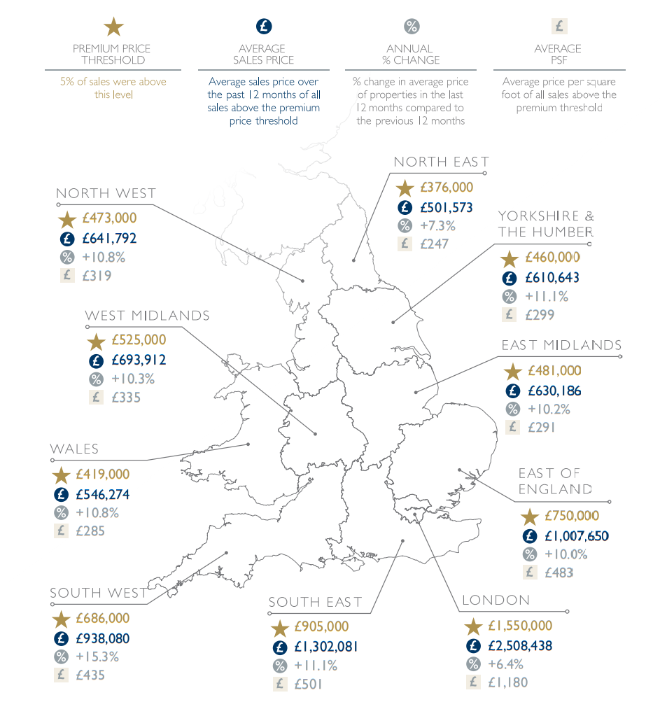 may 2021 prime housing property market fine & country map