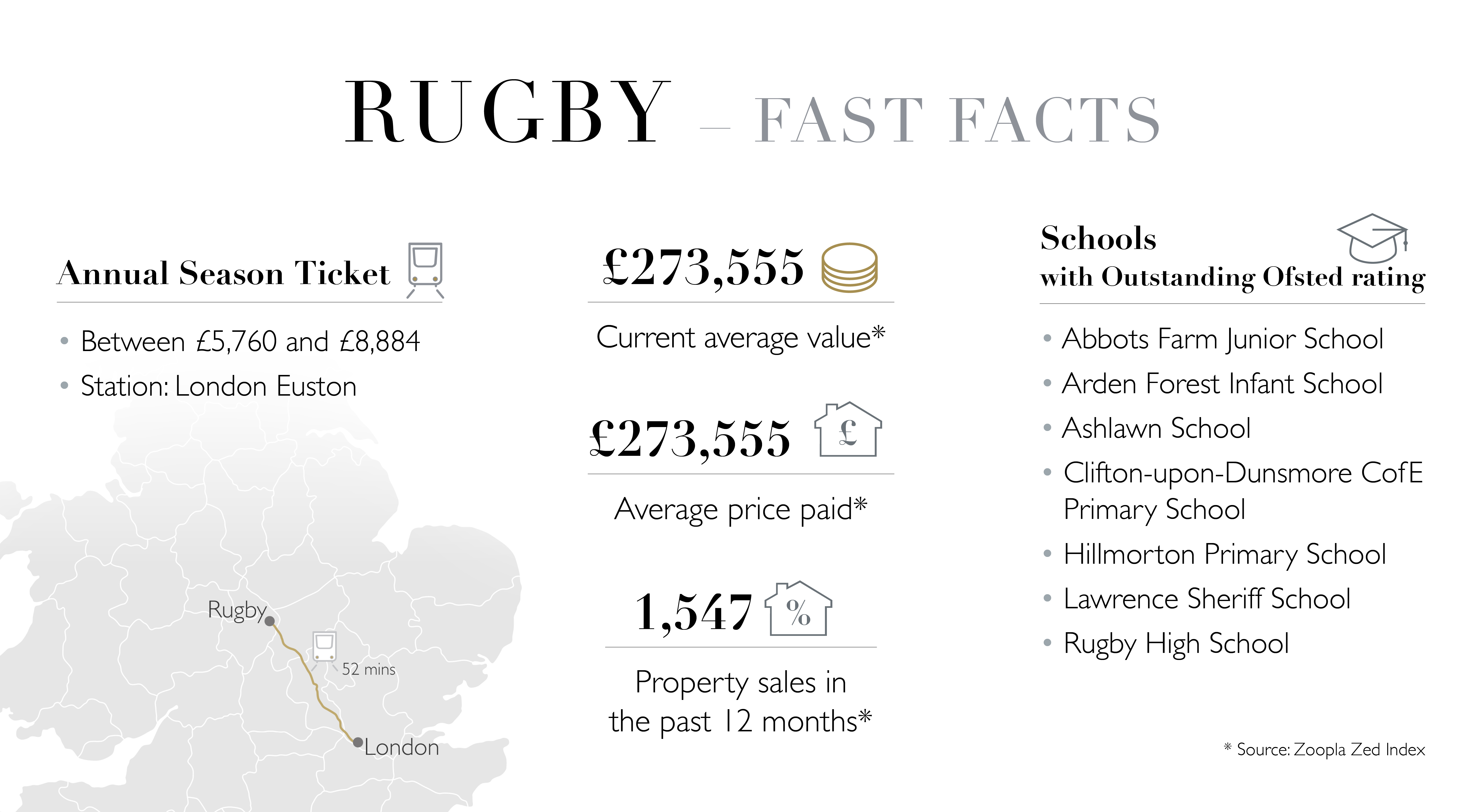 Rugby Fast Facts