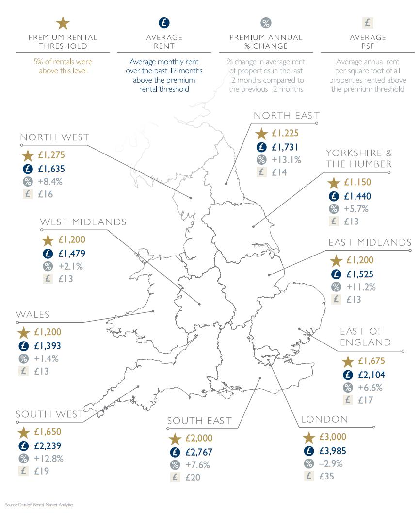September 2021 national lettings housing market report map