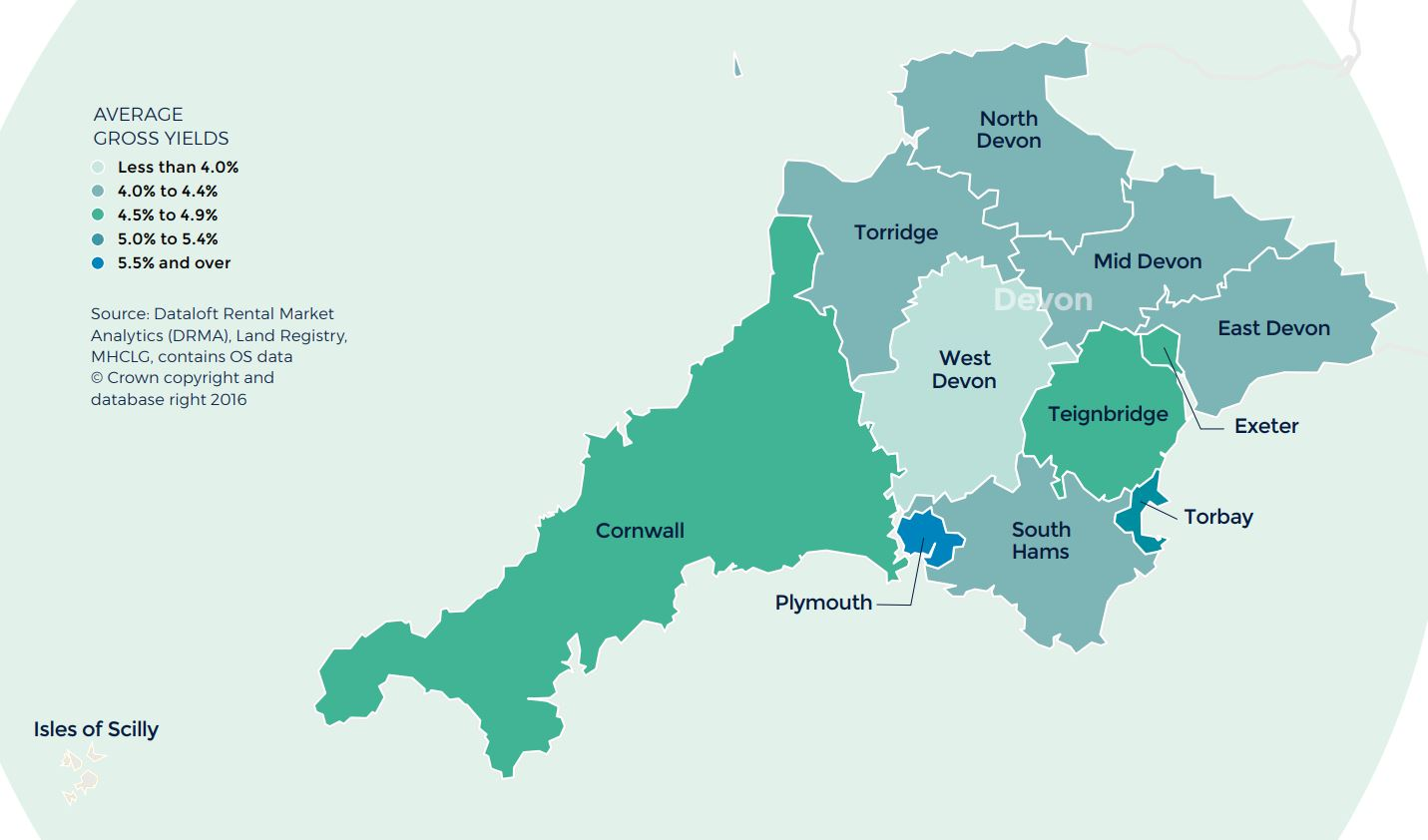 Devon and Cornwall Regional Property Market Report Autumn 2020