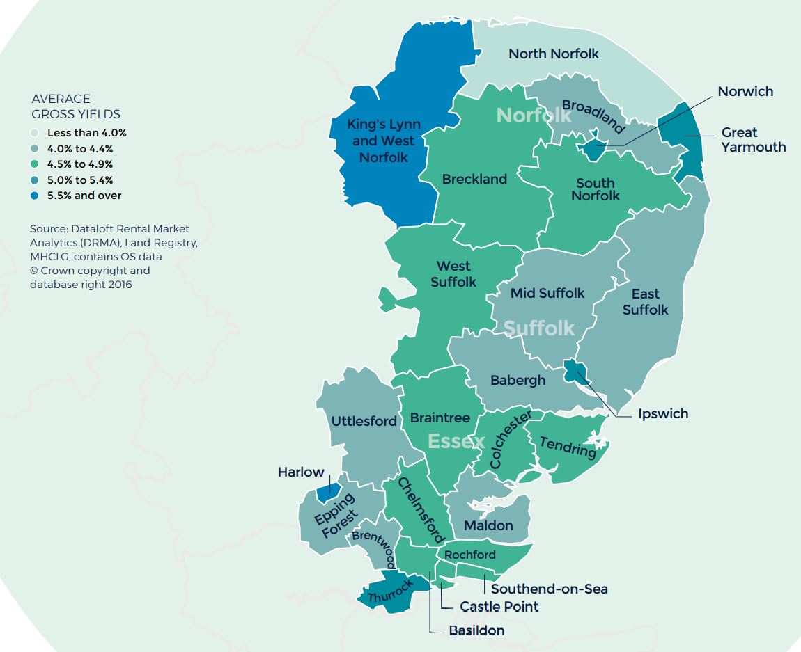 Essex Norfolk and Suffolk Regional Property Market Report Autumn 2020