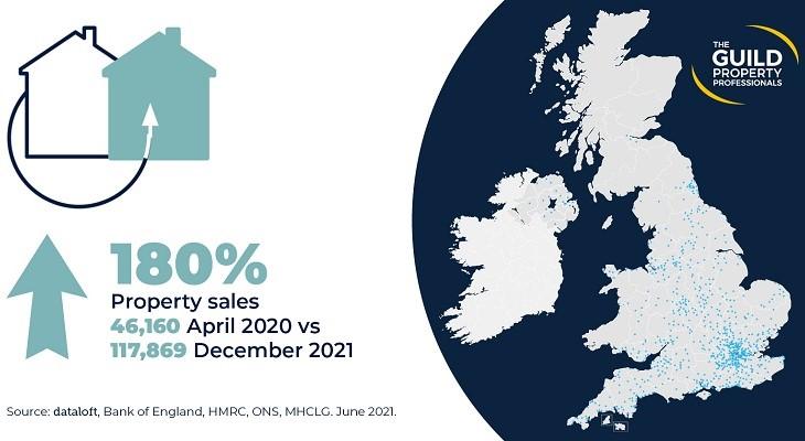 house prices statistics property market