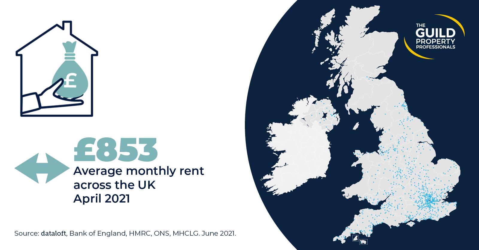 average rental prices in uk