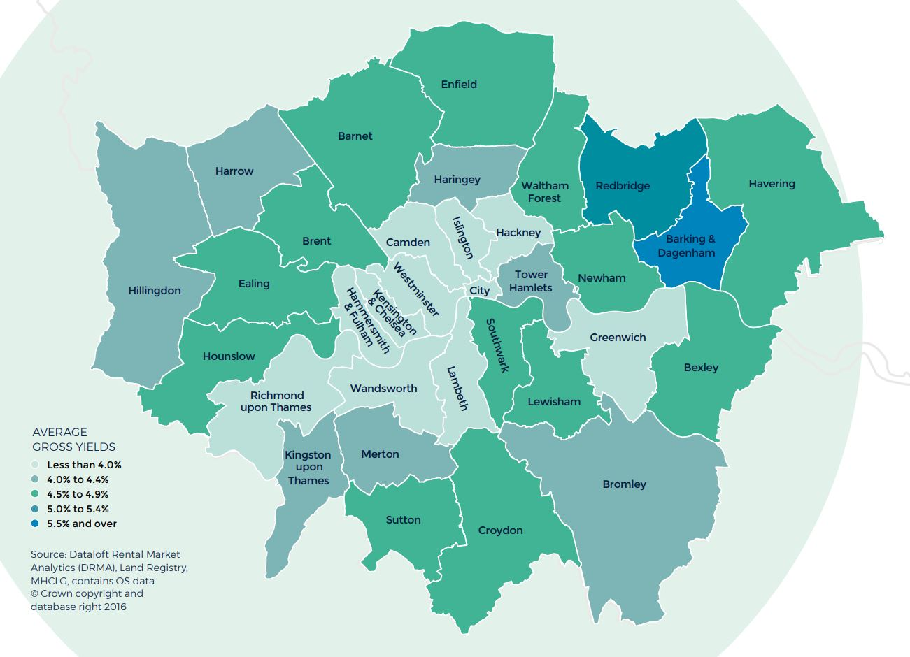 london_regional_property_market_report_autumn_2020