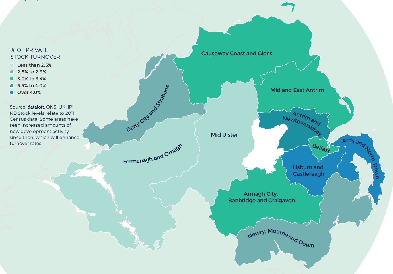 Northern Ireland Regional Property Market Report Autumn 2020
