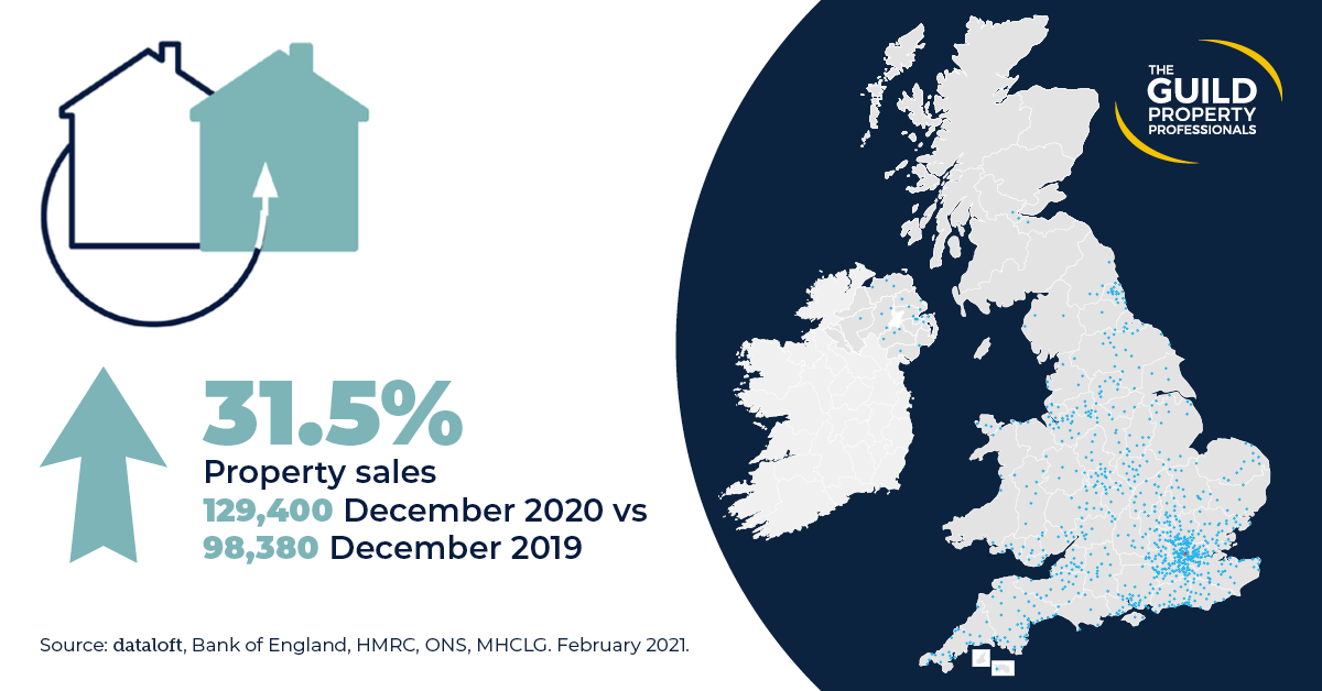 property sales statistics 2020