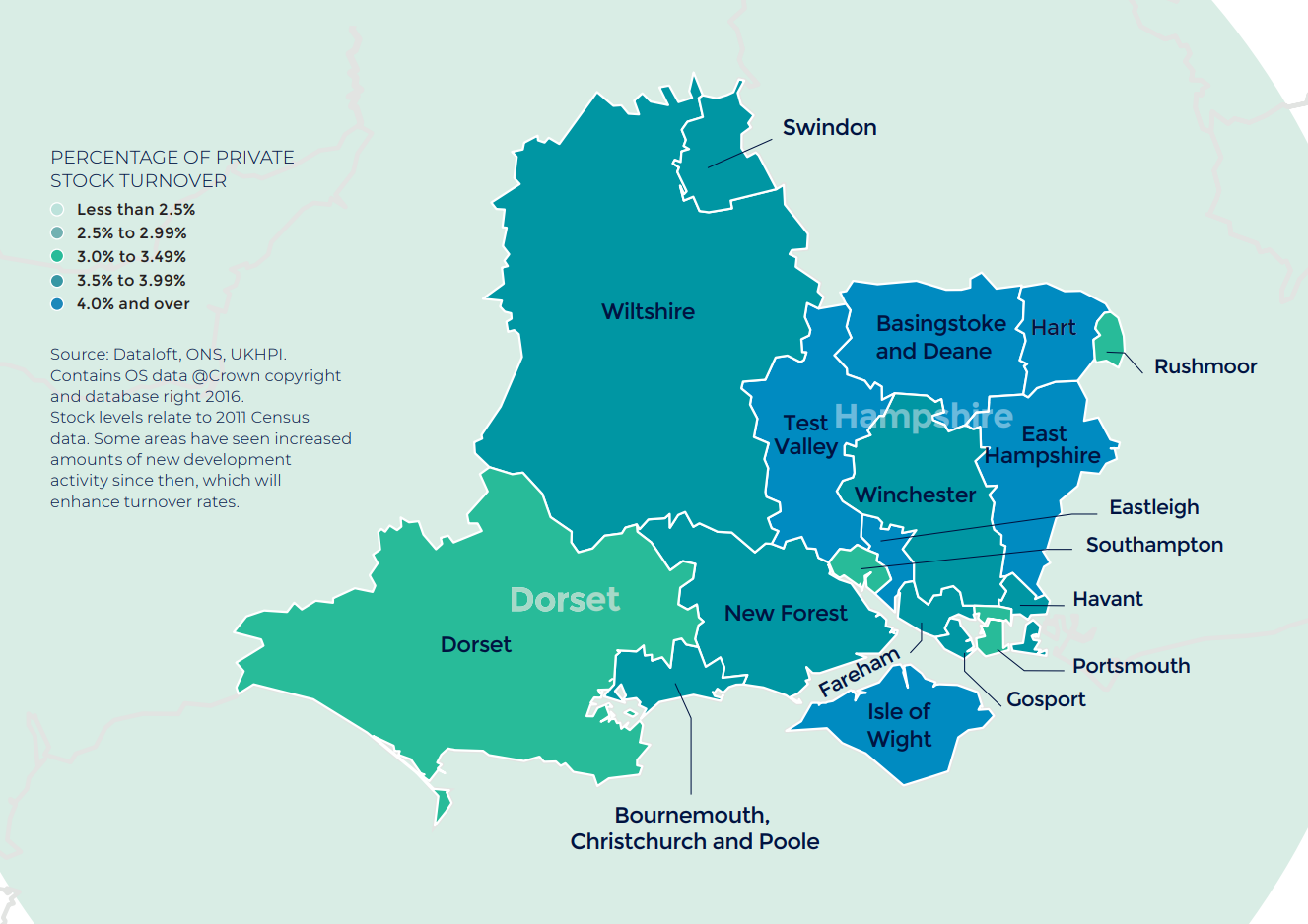 Southern annual rate of price change regional property market report statistics