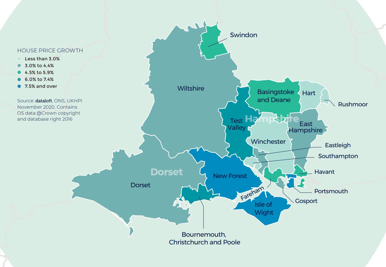 southern regional property market report house price growth