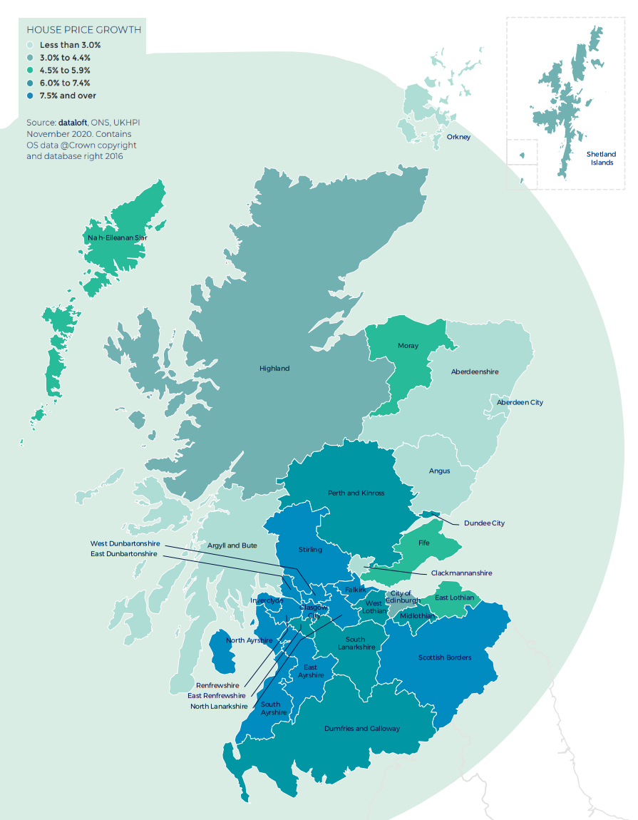Spring 2021 property maket update - Scotland regional table