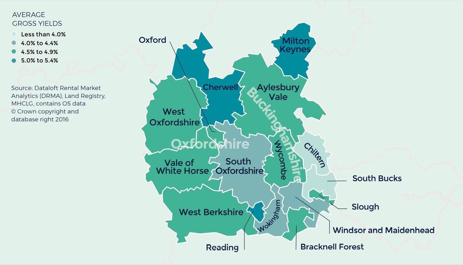 Thames Valley Berkshire Oxfordshire Buckinghamshire Regional Property Market Report Autumn 2020