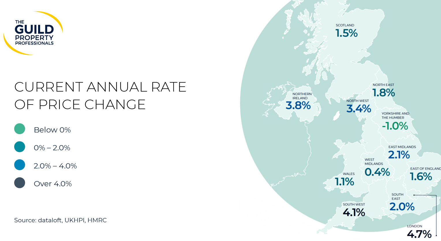 uk_property_market_report_summer_2020