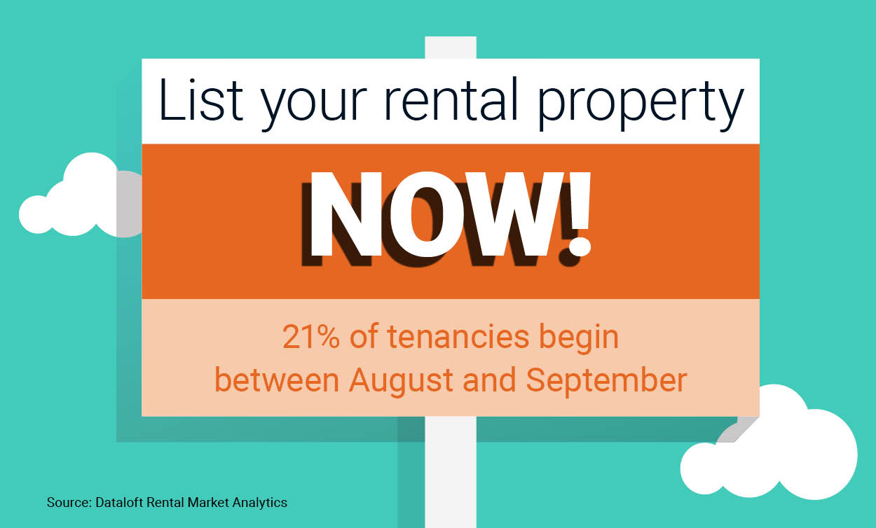 List your rental property NOW!