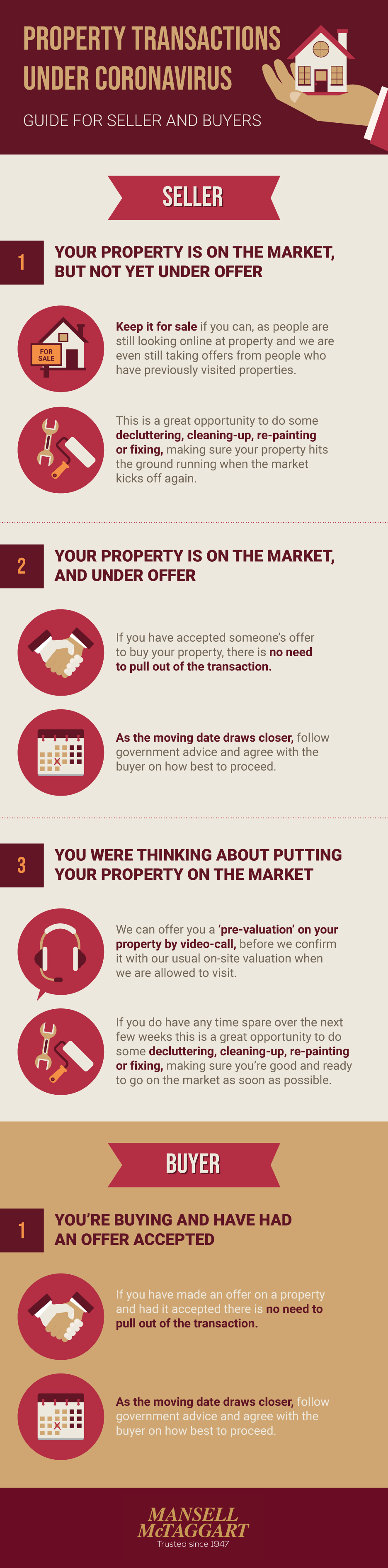 buying & selling property coronavirus