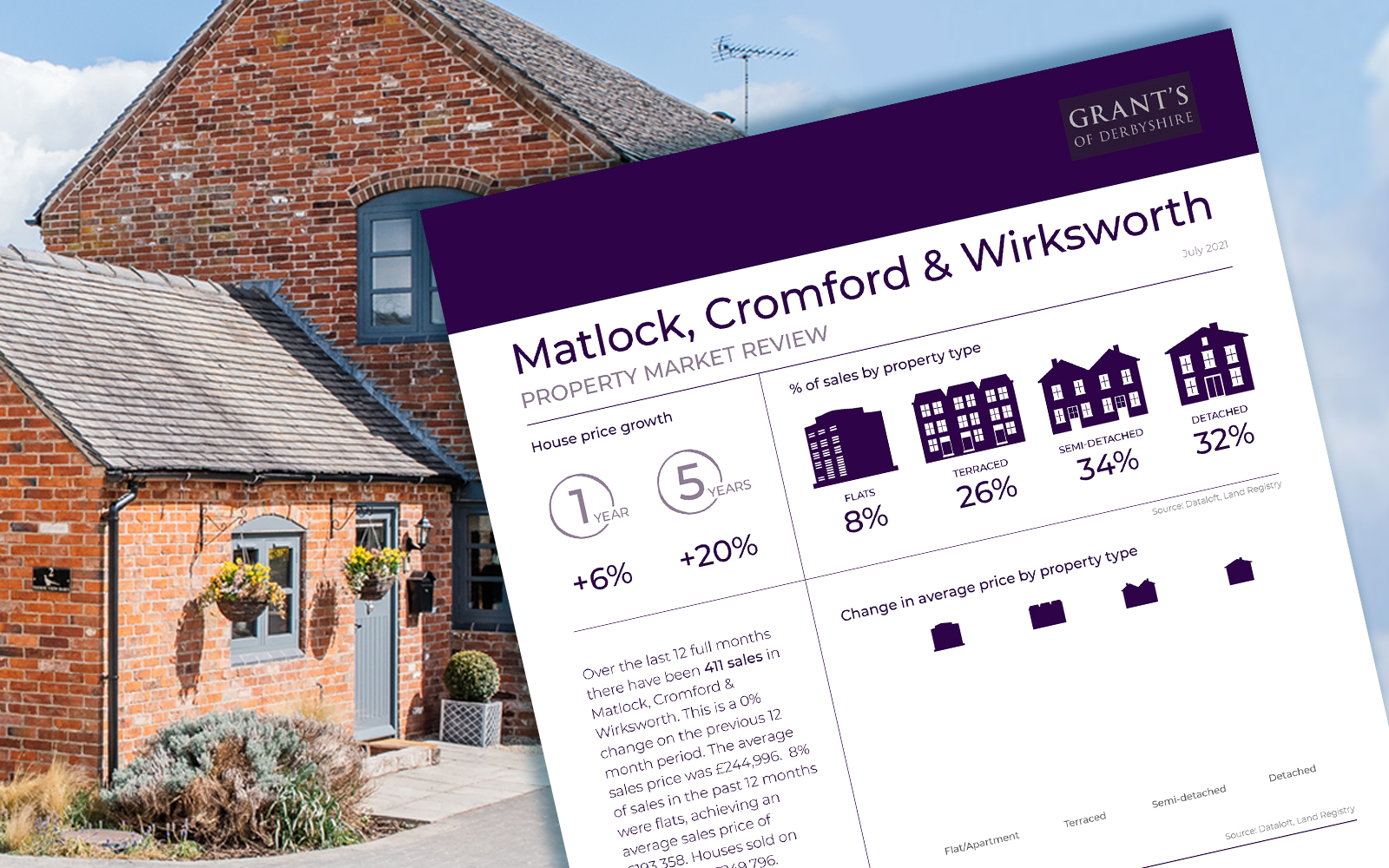 Matlock, Cromford and Wirksworth Property Market Review July 2021