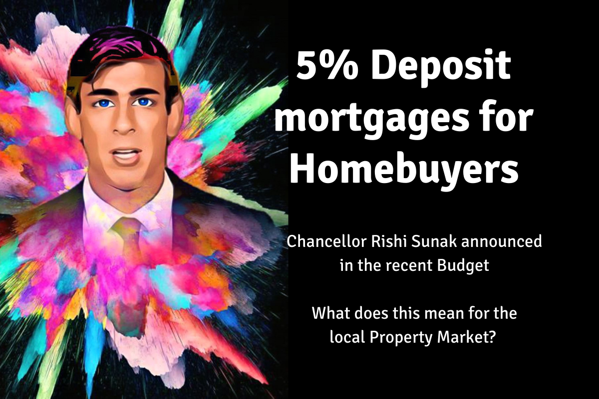 5_deposit_mortgages