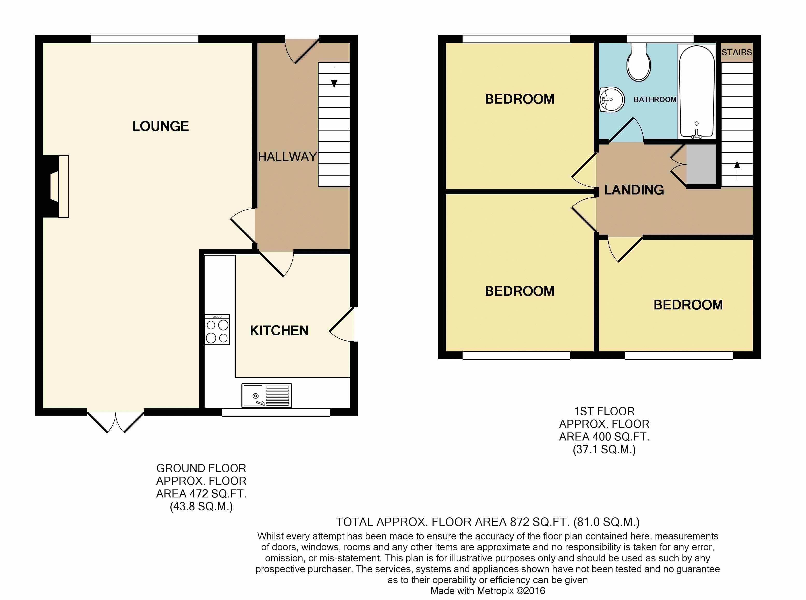 3 Bedroom House For Sale In Immingham