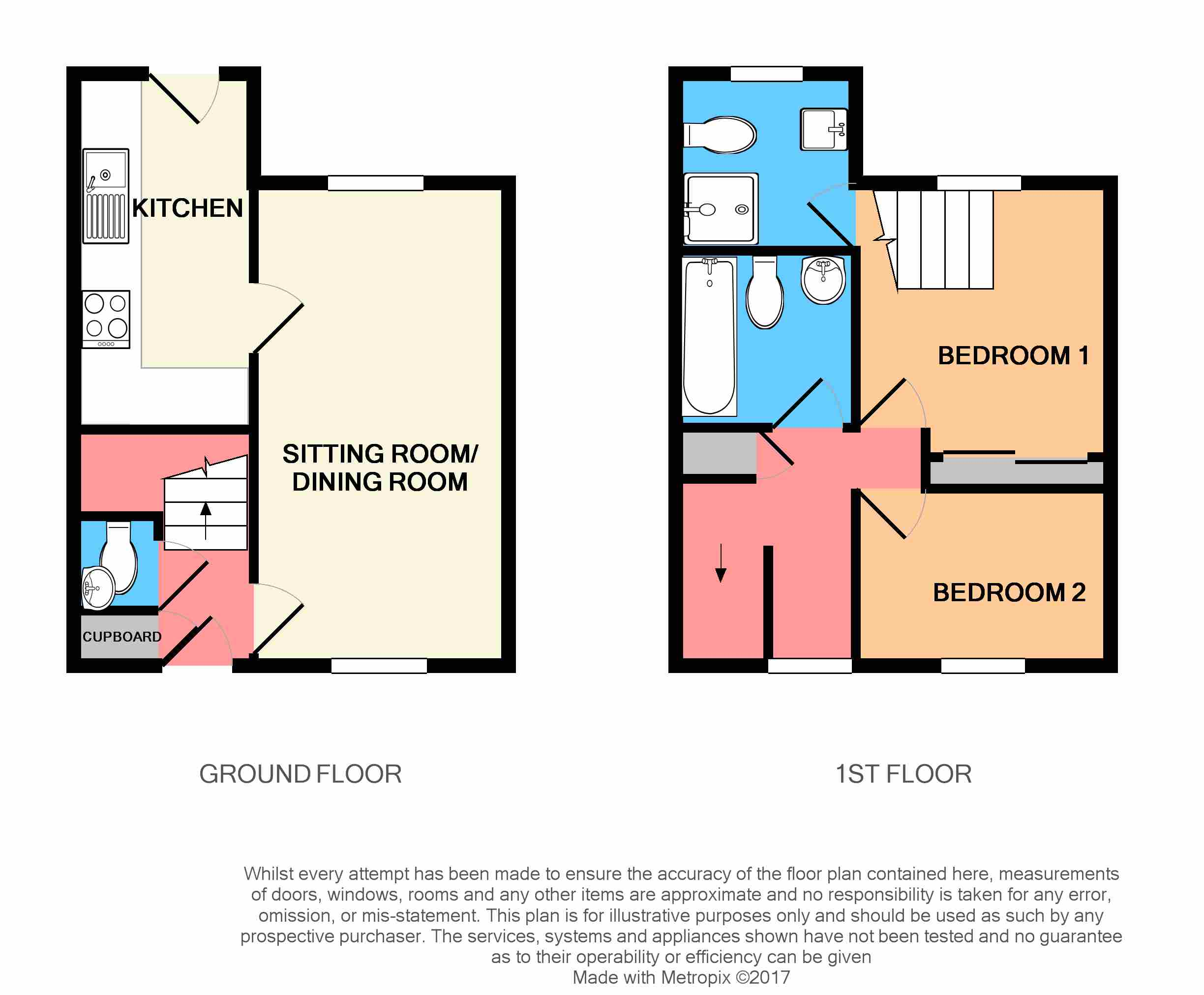 2 Bedroom Terraced House For Sale In North Somerset Epc Fuse Box Floorplan