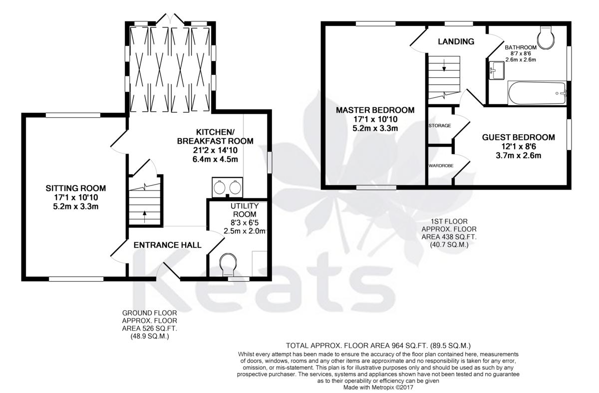 Keats Property Management