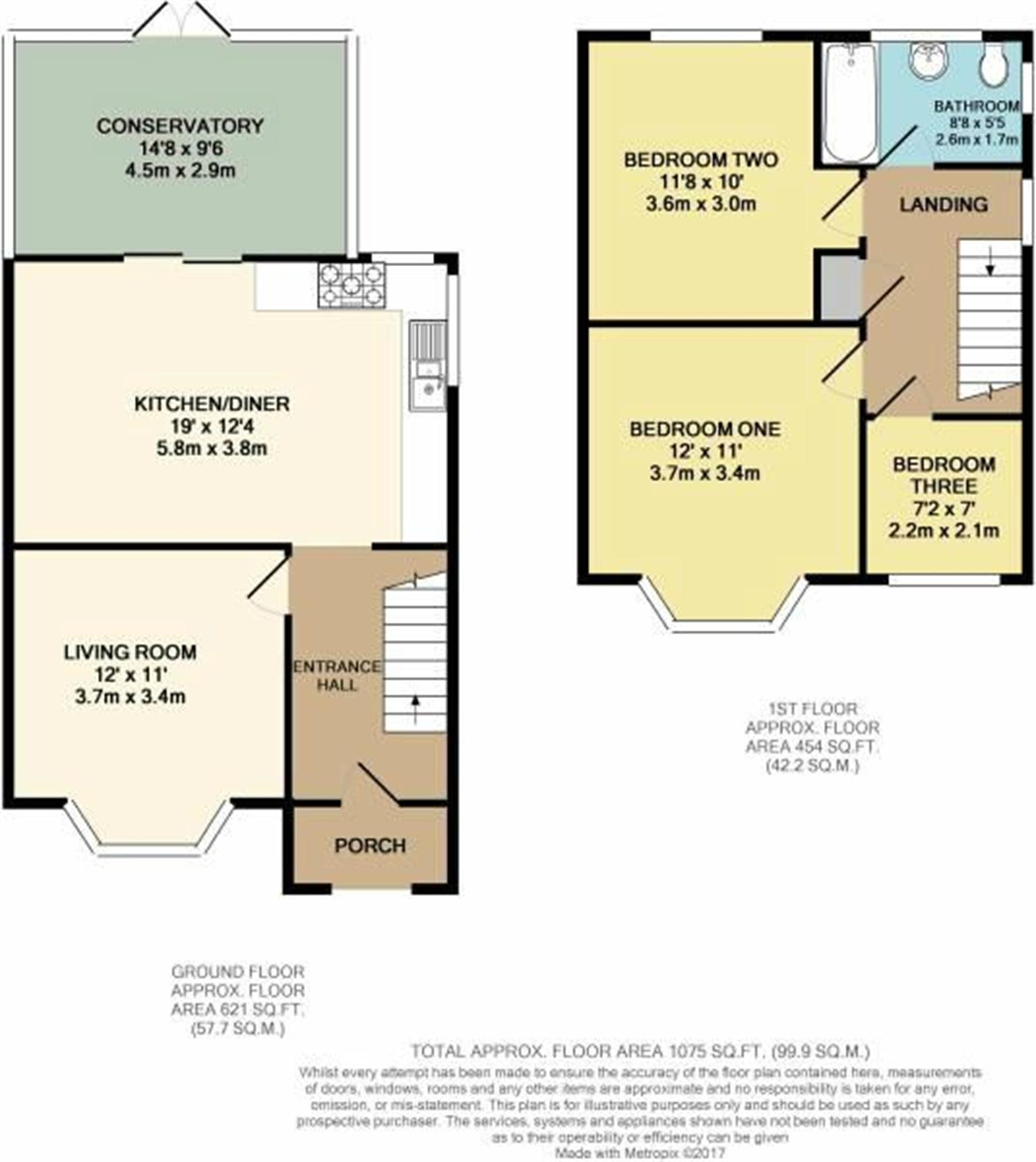 Derbyshire Properties Estate Agents