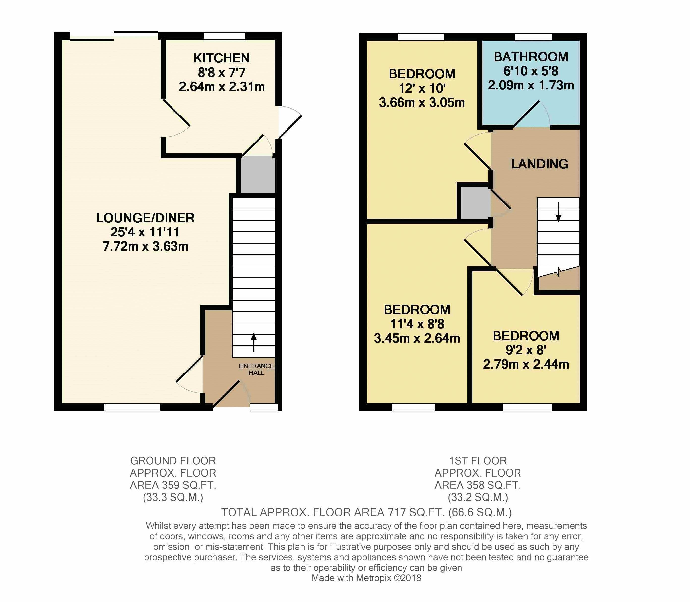 3 bedroom house for sale in luton for How much is a bedroom worth in an appraisal