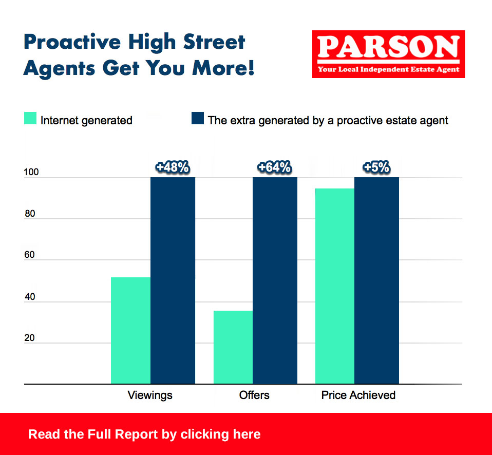 parson-get-you-more-highst_v_online_link_for_report