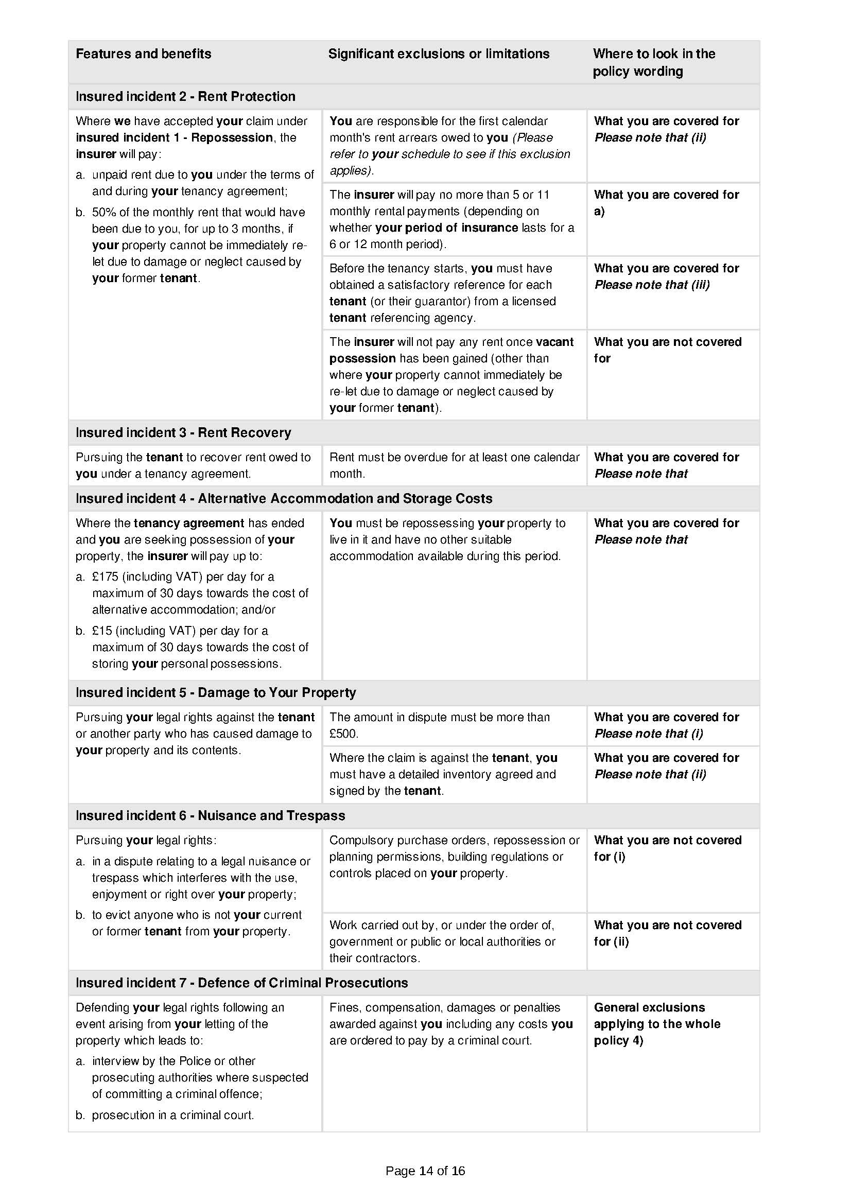 insurance_policy_02_page_14