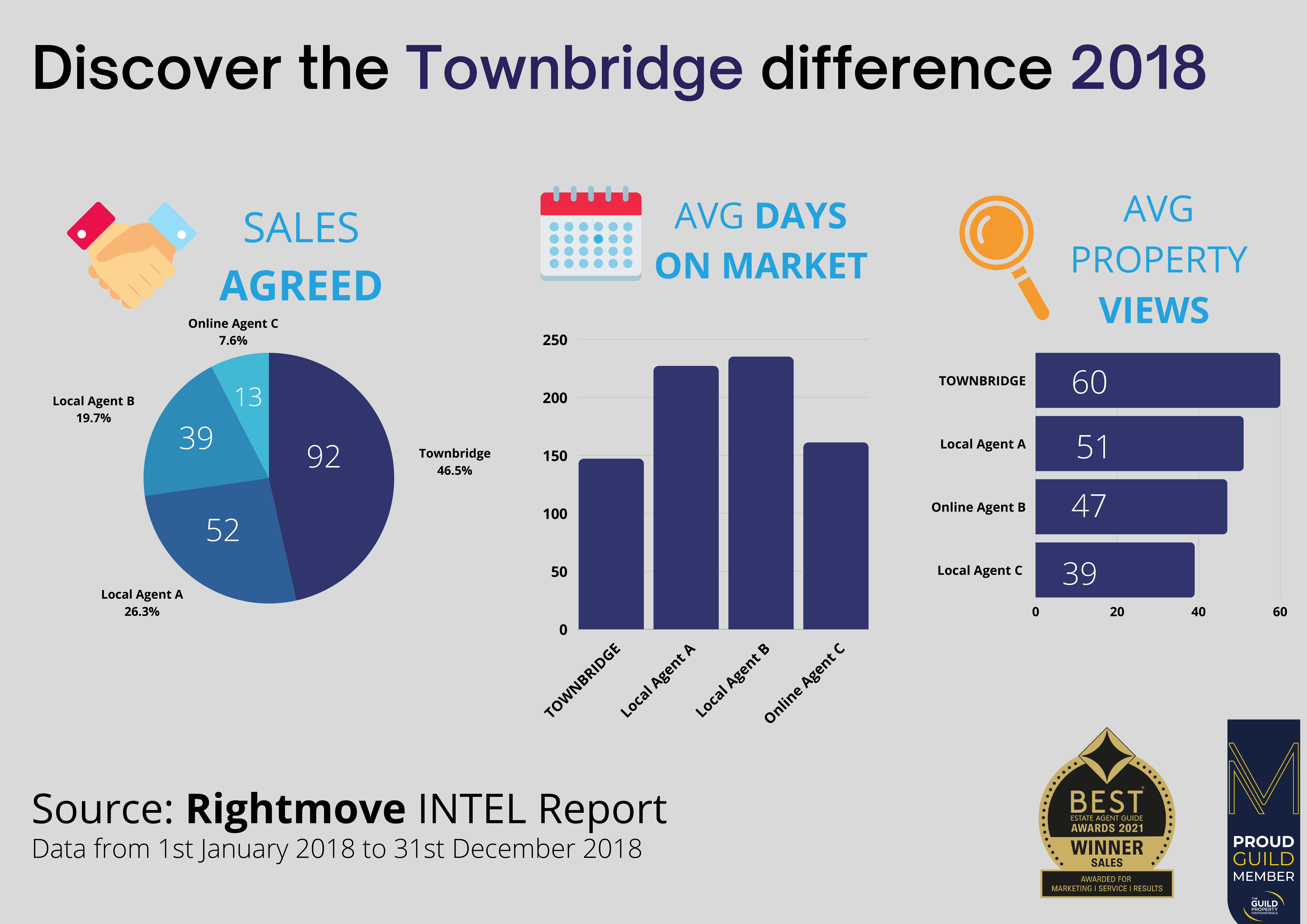 townbridge_2018_-_difference