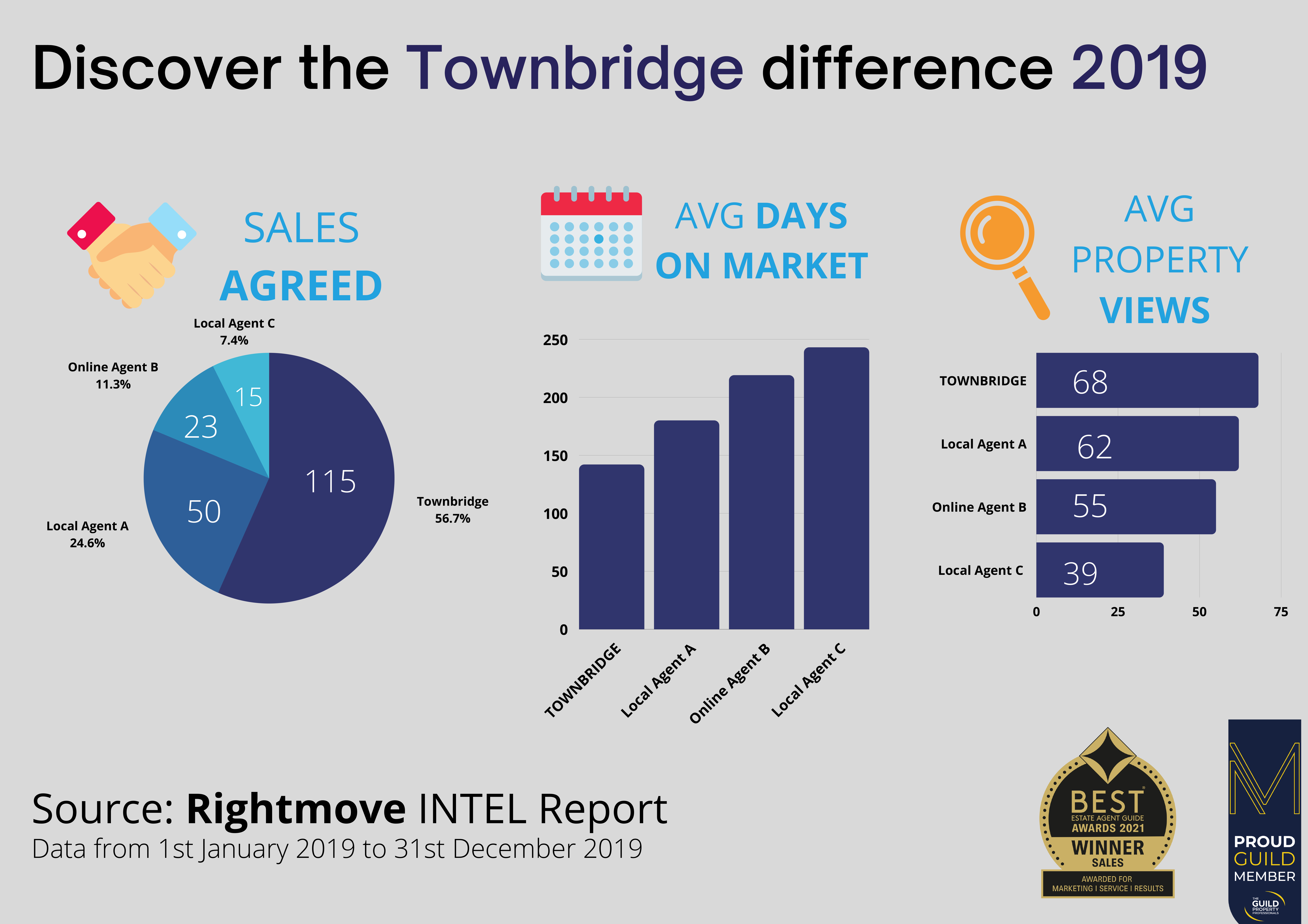 townbridge_2019_-_difference