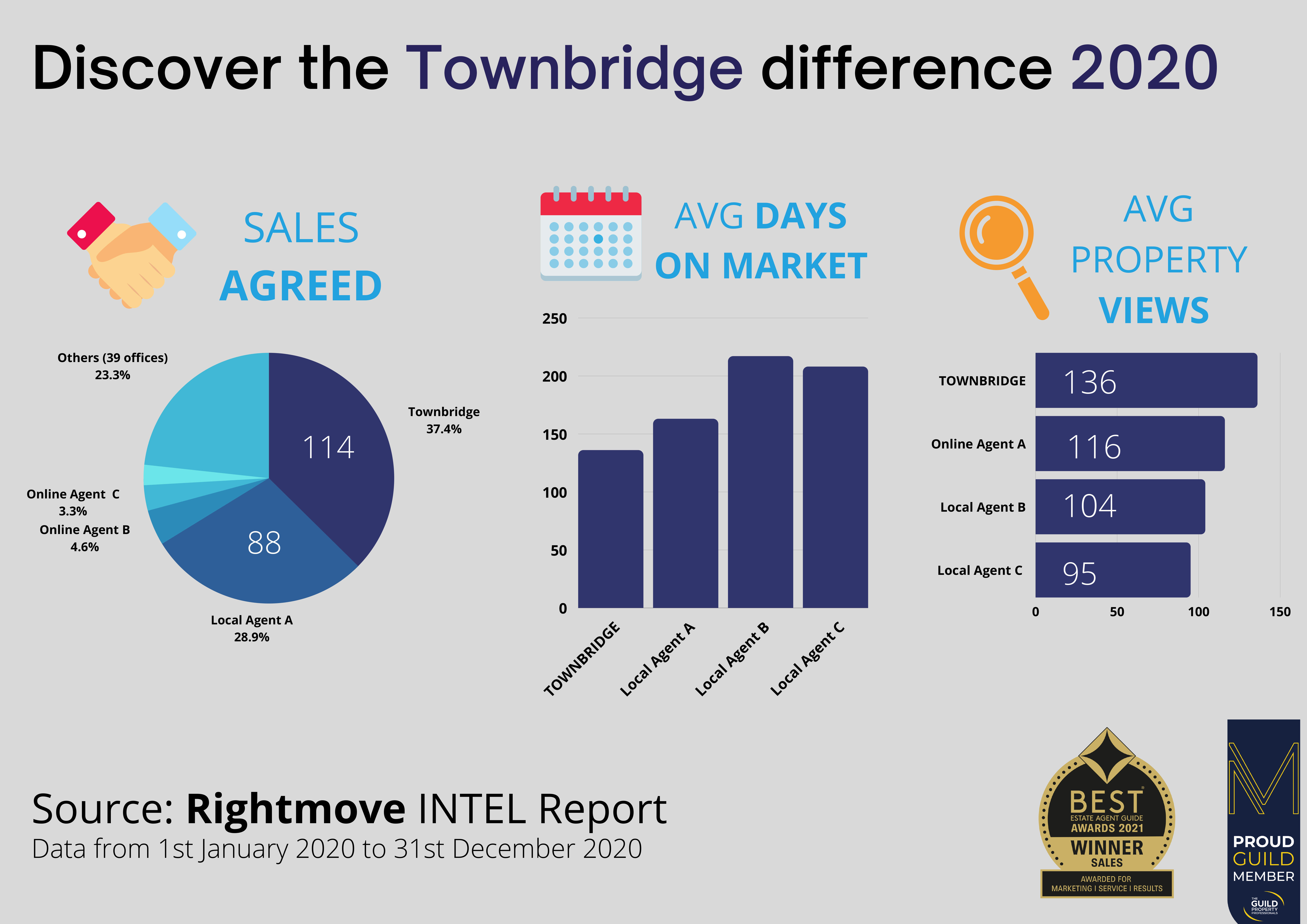townbridge_2020_-_difference