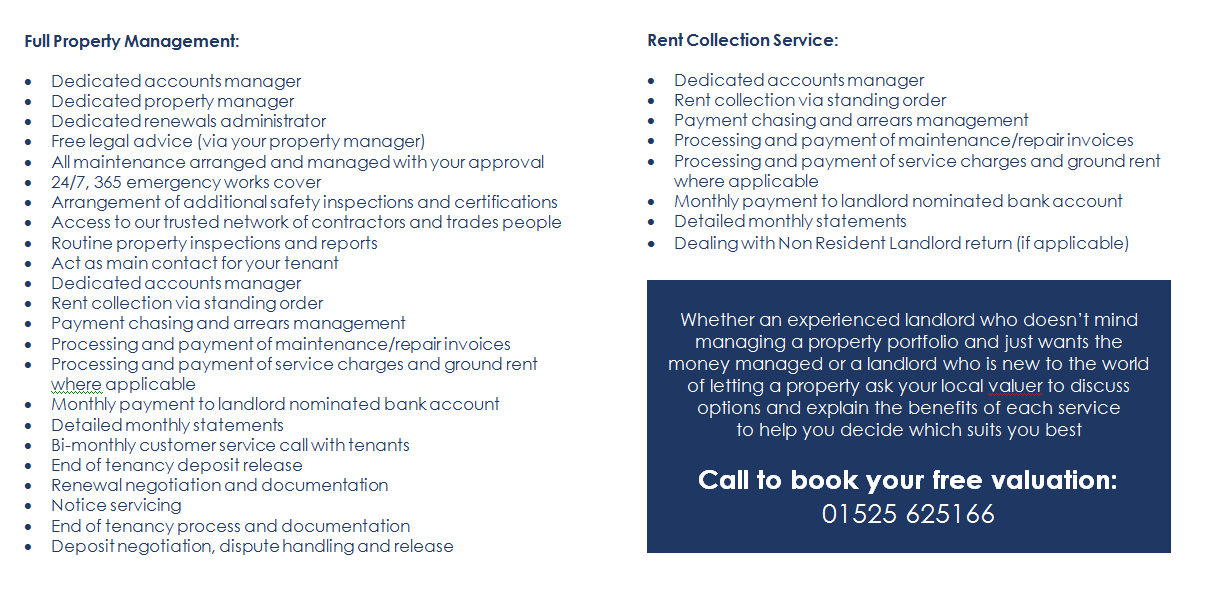 lettings_services